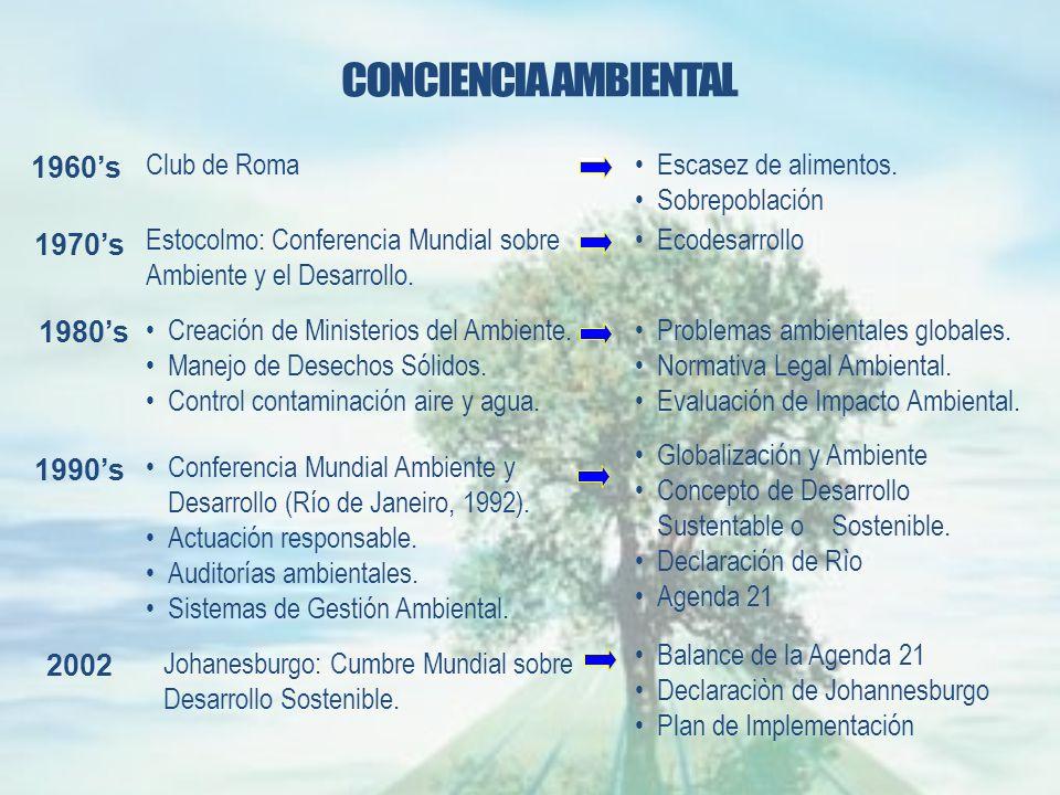 Club de Roma Estocolmo: Conferencia Mundial sobre Ambiente y el Desarrollo.