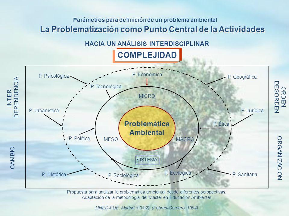 HACIA UN ANÁLISIS INTERDISCIPLINAR COMPLEJIDAD Problemática Ambiental Propuesta para analizar la problemática ambiental desde diferentes perspectivas.