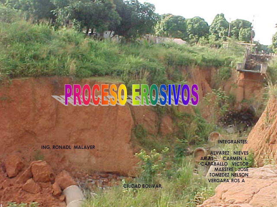 PROCESOS EROSIVOS La erosión no es más que un conjunto de fenómenos debidos a los agentes meteóricos que producen modificaciones en los relieves de la superficie terrestre.