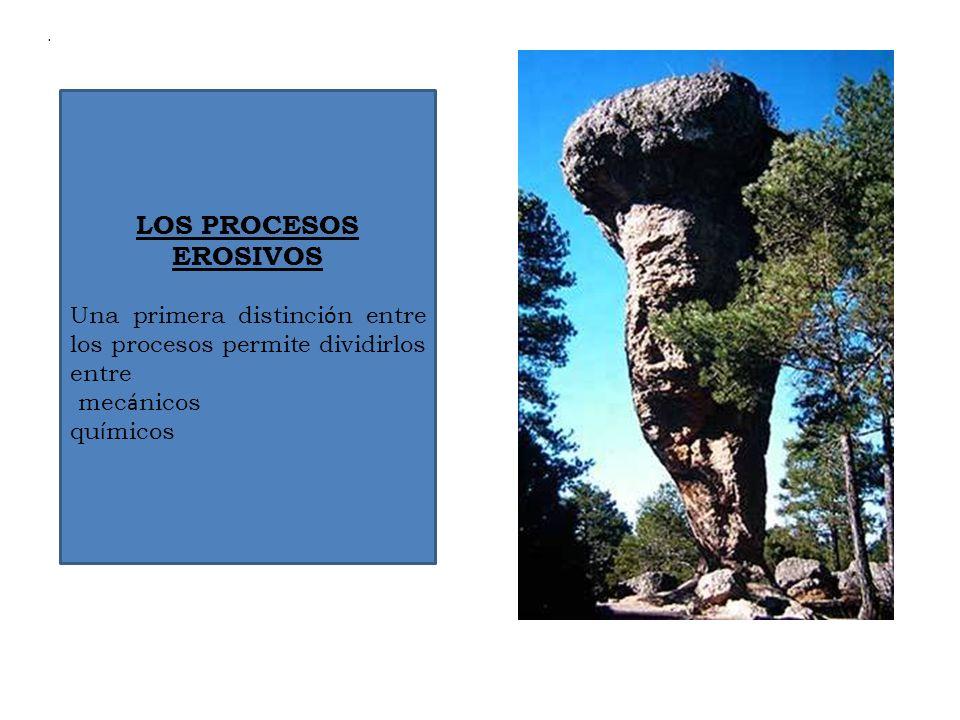 MODELOS DE EROSIÓN Modelo de erosión geológica.