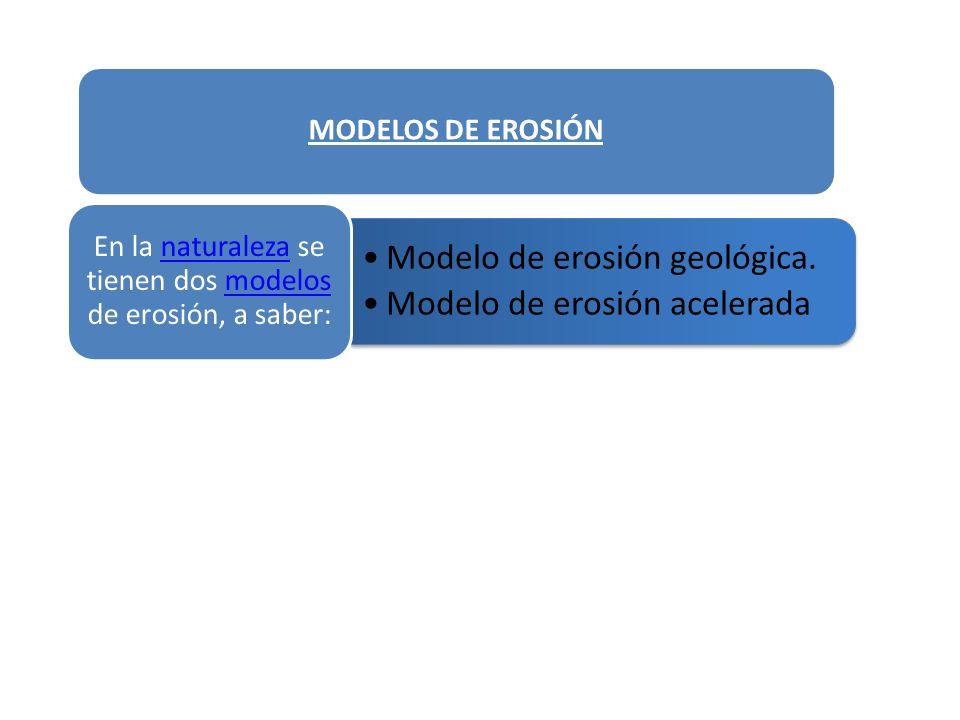MODELOS DE EROSIÓN Modelo de erosión geológica. Modelo de erosión acelerada En la naturaleza se tienen dos modelos de erosión, a saber:naturalezamodel