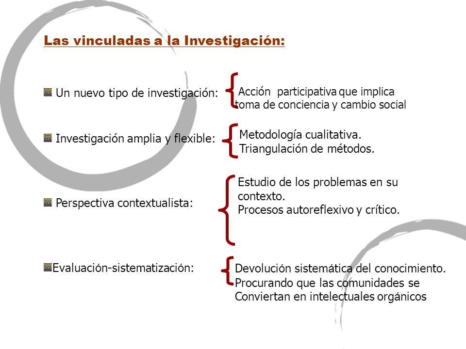 Las vinculadas a la Investigación: Un nuevo tipo de investigación: Acción participativa que implica toma de conciencia y cambio social Investigación a