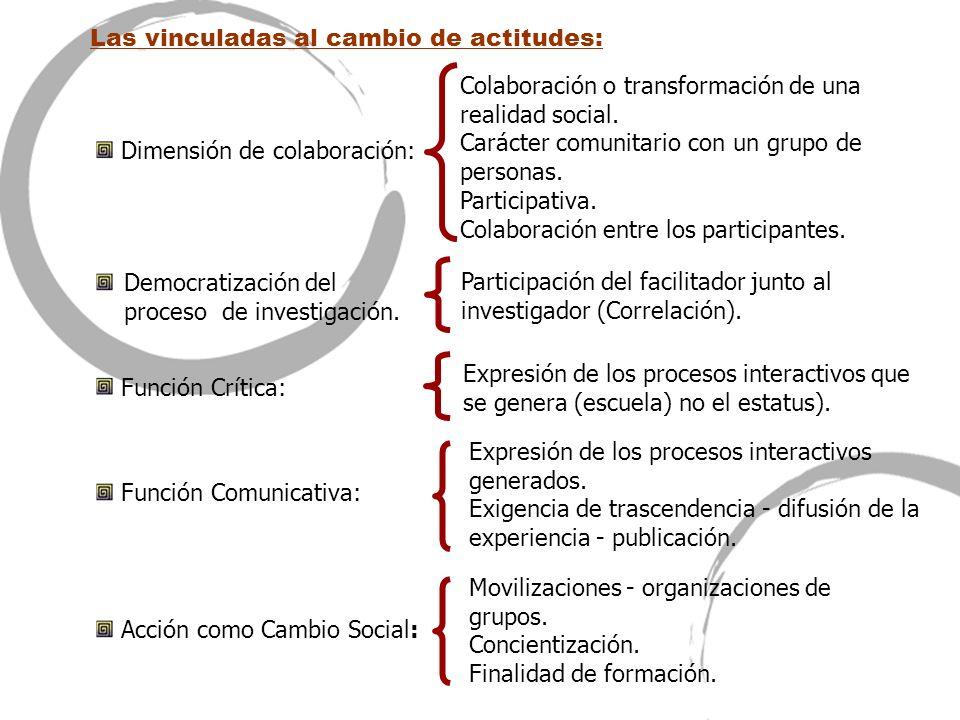 Las vinculadas al cambio de actitudes: Dimensión de colaboración:Colaboración o transformación de una realidad social. Carácter comunitario con un gru