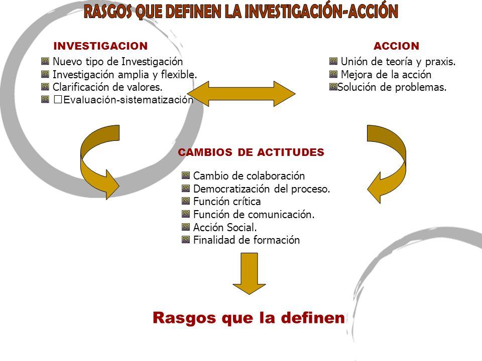 Unión de teoría y praxis. Mejora de la acción Solución de problemas. ACCIONINVESTIGACION Nuevo tipo de Investigación Investigación amplia y flexible.