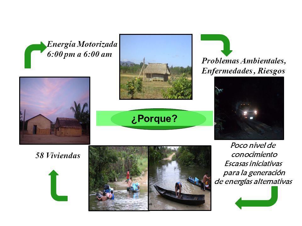 58 Viviendas Energía Motorizada 6:00 pm a 6:00 am Problemas Ambientales, Enfermedades, Riesgos Poco nivel de conocimiento Escasas iniciativas para la