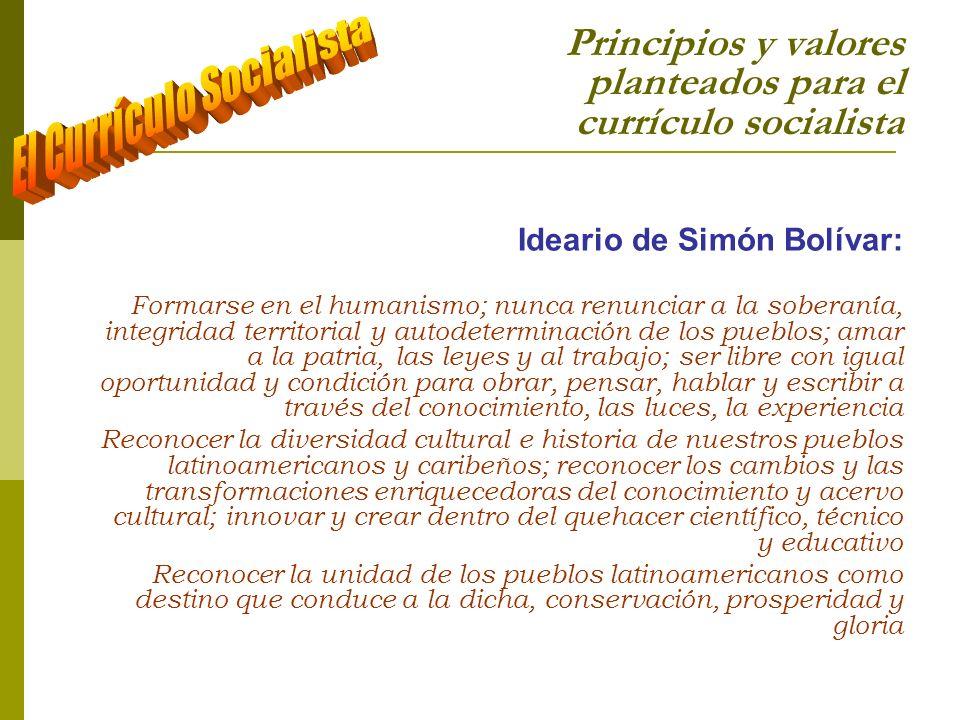Procesos inteligentes Procesos inteligentes para la abstracción para la abstracción Definir, describir, imaginar, asociar clasificar, organizar, categorizar seleccionar, estructurar, dibujar medir, calcular, traducir extender, explicar, experimentar particularizar, generalizar Las actitudes y competencias en la formación socialis- ta inte- gral Las actitudes y competencias en la formación socialis- ta inte- gral Los procesos dialécticos del currículo socialista Procesos para desarrollar actitudes y competencias Procesos de afecto solidario Sensibilizarse, motivarse, emocionarse compartir, cooperar, atender, respetar encarar, expresar, empatizar, convivir; ser ético responsable, dinámico, virtuoso, comprensivo Procesos del Procesos del pensamiento critico pensamiento critico Percibir, visualizar, identificar interpretar, entender, problematizar anteponer, contrastar, dudar, inferir teorizar, investigar, elegir, discernir criticar, descomponer, analizar, sintetizar Procesos de la conciencia revolucionaria Ser ético, justo, equitativo, comprometido; (auto)reflexionar, transferir, controlar (auto)regular, legitimar, autoreferenciarse, contextualizar, fundamentar, armonizar ecologizar, historizar, humanizar, valorar Procesos para la concreción social Accionar, interactuar, comunicar dialogar, consensuar, trabajar resolver, practicar, recrear reconceptualizar, resignificar reformular, innovar, actualizar transformar, suprimir