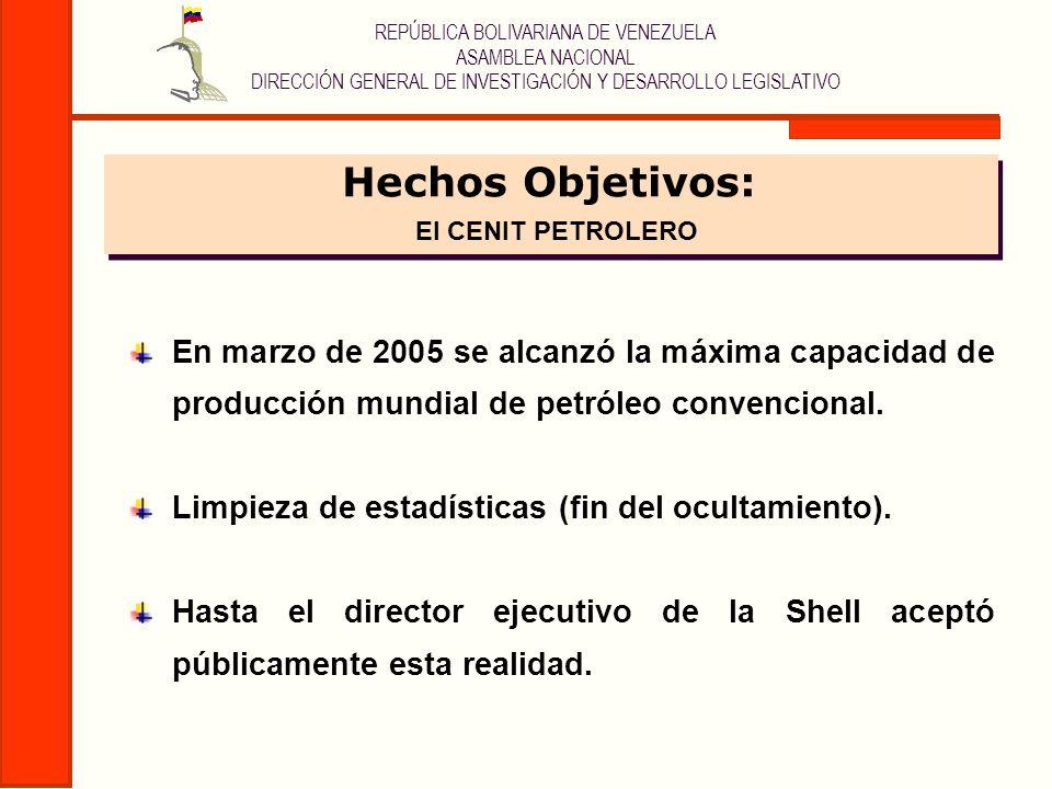 REPÚBLICA BOLIVARIANA DE VENEZUELA ASAMBLEA NACIONAL DIRECCIÓN GENERAL DE INVESTIGACIÓN Y DESARROLLO LEGISLATIVO Hechos Objetivos: El CENIT PETROLERO