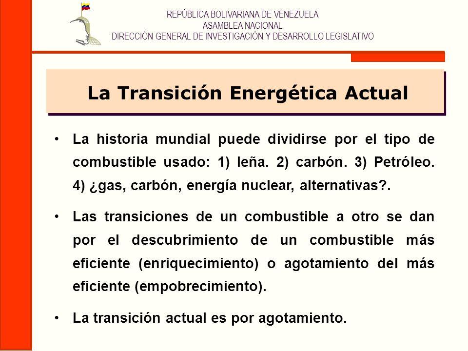 REPÚBLICA BOLIVARIANA DE VENEZUELA ASAMBLEA NACIONAL DIRECCIÓN GENERAL DE INVESTIGACIÓN Y DESARROLLO LEGISLATIVO La Transición Energética Actual La hi