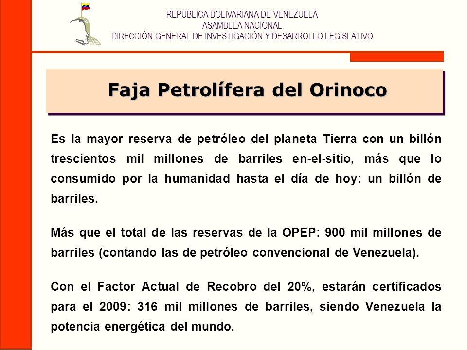 REPÚBLICA BOLIVARIANA DE VENEZUELA ASAMBLEA NACIONAL DIRECCIÓN GENERAL DE INVESTIGACIÓN Y DESARROLLO LEGISLATIVO Es la mayor reserva de petróleo del p