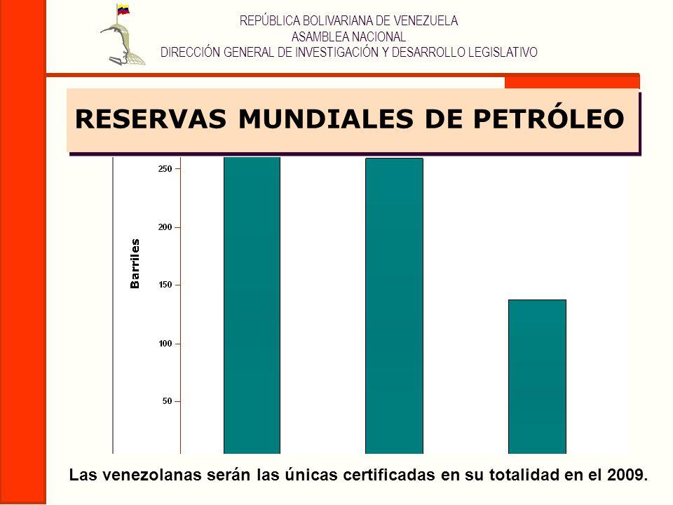 REPÚBLICA BOLIVARIANA DE VENEZUELA ASAMBLEA NACIONAL DIRECCIÓN GENERAL DE INVESTIGACIÓN Y DESARROLLO LEGISLATIVO Las venezolanas serán las únicas cert