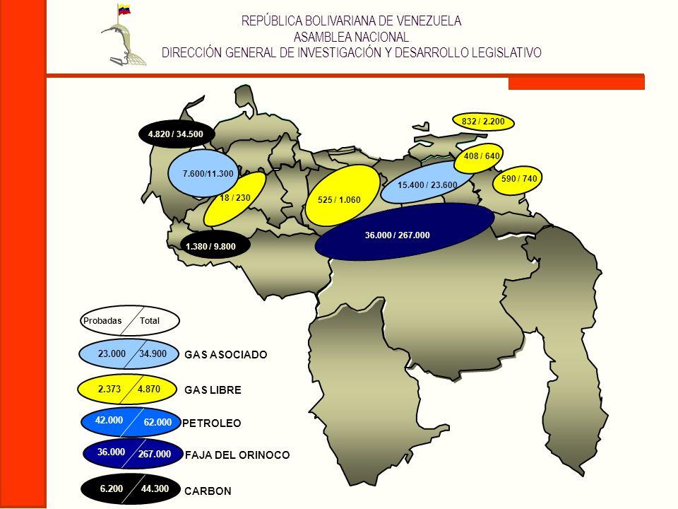 REPÚBLICA BOLIVARIANA DE VENEZUELA ASAMBLEA NACIONAL DIRECCIÓN GENERAL DE INVESTIGACIÓN Y DESARROLLO LEGISLATIVO GAS ASOCIADO FAJA DEL ORINOCO 23.0003
