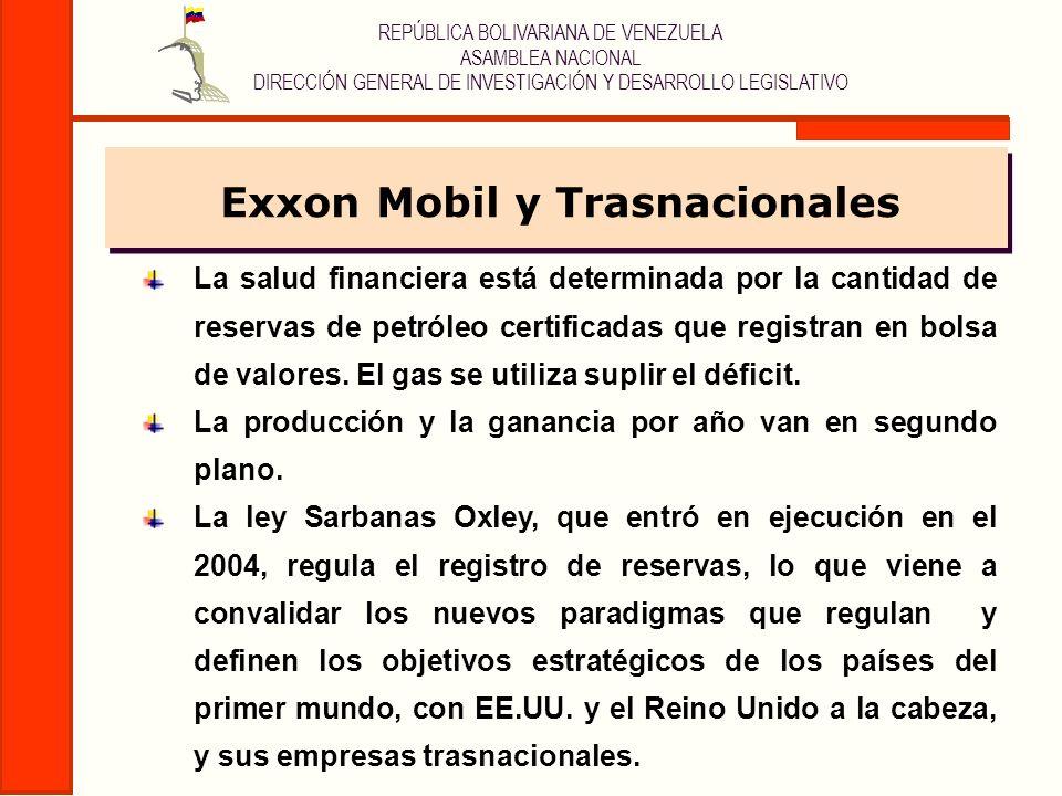 REPÚBLICA BOLIVARIANA DE VENEZUELA ASAMBLEA NACIONAL DIRECCIÓN GENERAL DE INVESTIGACIÓN Y DESARROLLO LEGISLATIVO La salud financiera está determinada