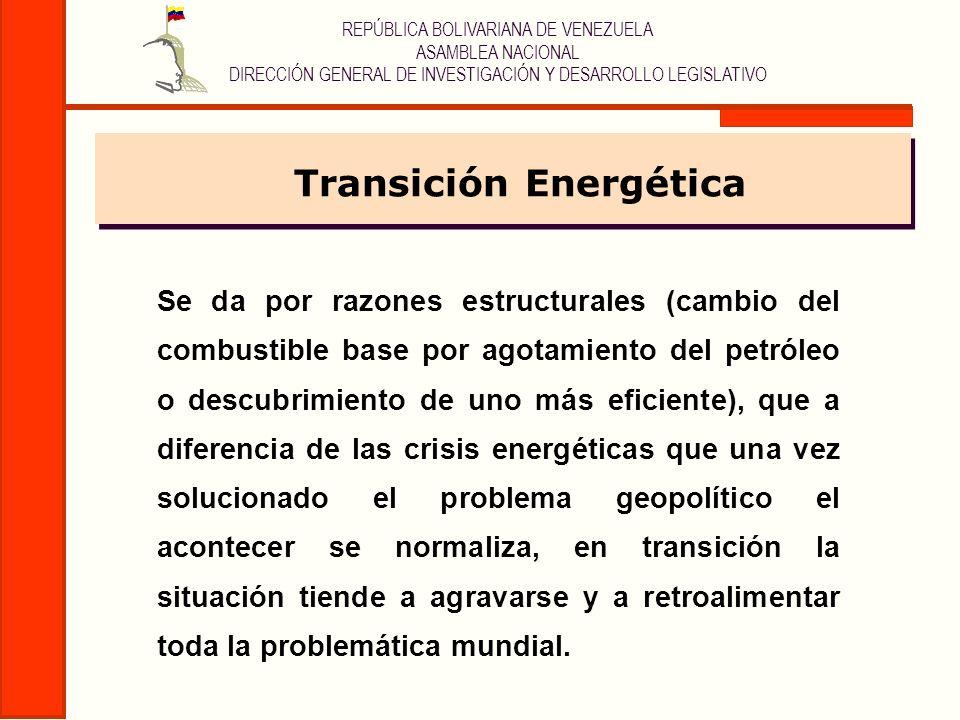 REPÚBLICA BOLIVARIANA DE VENEZUELA ASAMBLEA NACIONAL DIRECCIÓN GENERAL DE INVESTIGACIÓN Y DESARROLLO LEGISLATIVO Transición Energética Se da por razon