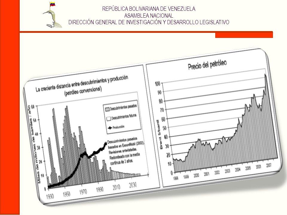 REPÚBLICA BOLIVARIANA DE VENEZUELA ASAMBLEA NACIONAL DIRECCIÓN GENERAL DE INVESTIGACIÓN Y DESARROLLO LEGISLATIVO Las venezolanas serán las únicas certificadas en su totalidad en el 2009.
