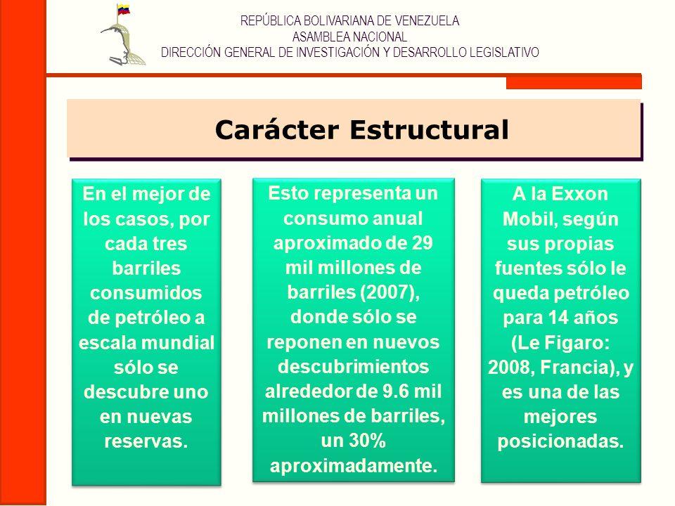REPÚBLICA BOLIVARIANA DE VENEZUELA ASAMBLEA NACIONAL DIRECCIÓN GENERAL DE INVESTIGACIÓN Y DESARROLLO LEGISLATIVO Carácter Estructural Desde 1860 (primer pozo en 1859) hasta 1962 la tendencia fue al incremento de las reservas.