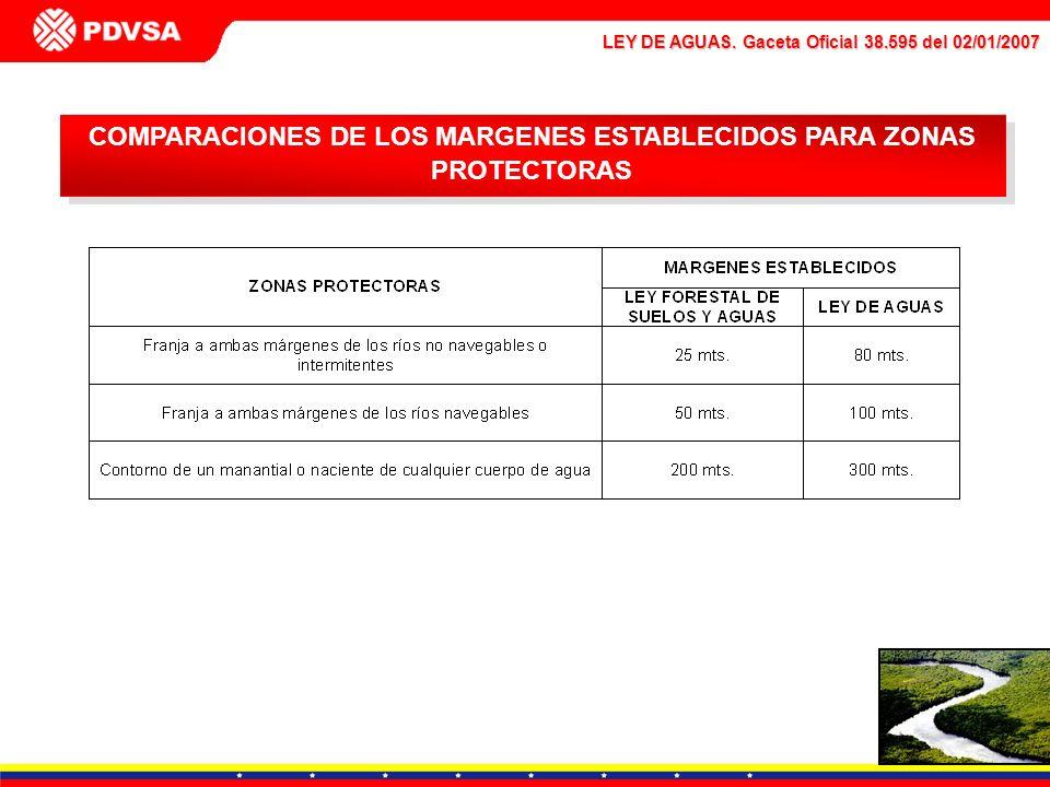 LEY DE AGUAS. Gaceta Oficial 38.595 del 02/01/2007 COMPARACIONES DE LOS MARGENES ESTABLECIDOS PARA ZONAS PROTECTORAS