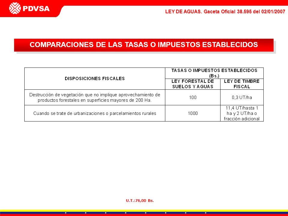 LEY DE AGUAS. Gaceta Oficial 38.595 del 02/01/2007 COMPARACIONES DE LAS TASAS O IMPUESTOS ESTABLECIDOS U.T.:76,00 Bs.
