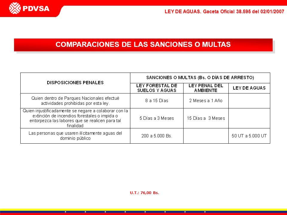 LEY DE AGUAS. Gaceta Oficial 38.595 del 02/01/2007 COMPARACIONES DE LAS SANCIONES O MULTAS U.T.: 76,00 Bs.