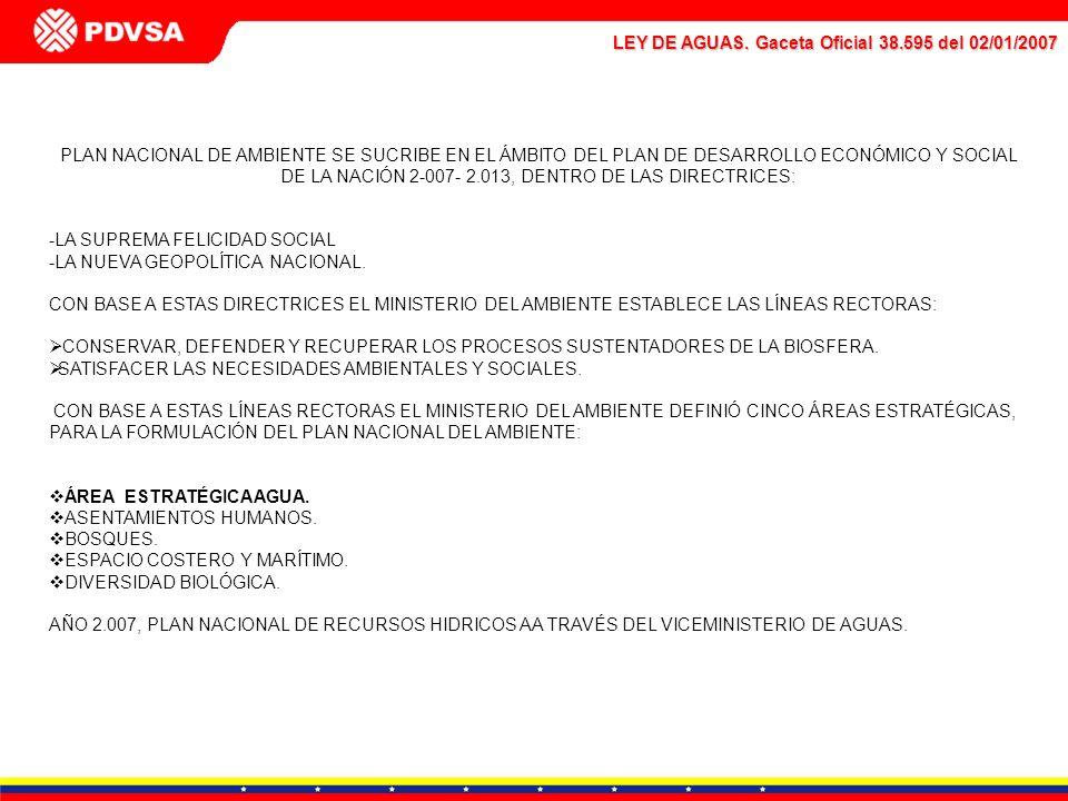 LEY DE AGUAS. Gaceta Oficial 38.595 del 02/01/2007 PLAN NACIONAL DE AMBIENTE SE SUCRIBE EN EL ÁMBITO DEL PLAN DE DESARROLLO ECONÓMICO Y SOCIAL DE LA N