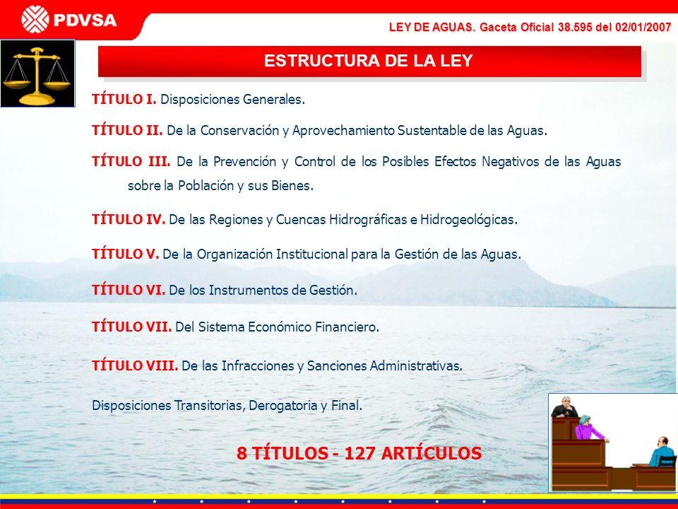 LEY DE AGUAS. Gaceta Oficial 38.595 del 02/01/2007 ESTRUCTURA DE LA LEY TÍTULO I. Disposiciones Generales. TÍTULO II. De la Conservación y Aprovechami