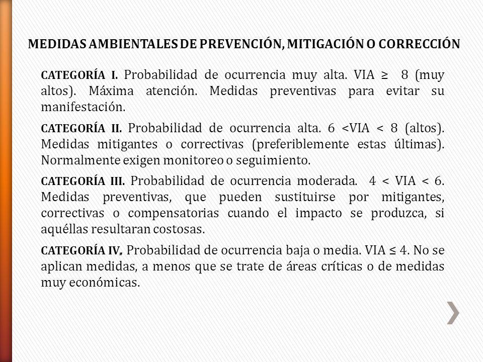 MEDIDAS AMBIENTALES DE PREVENCIÓN, MITIGACIÓN O CORRECCIÓN