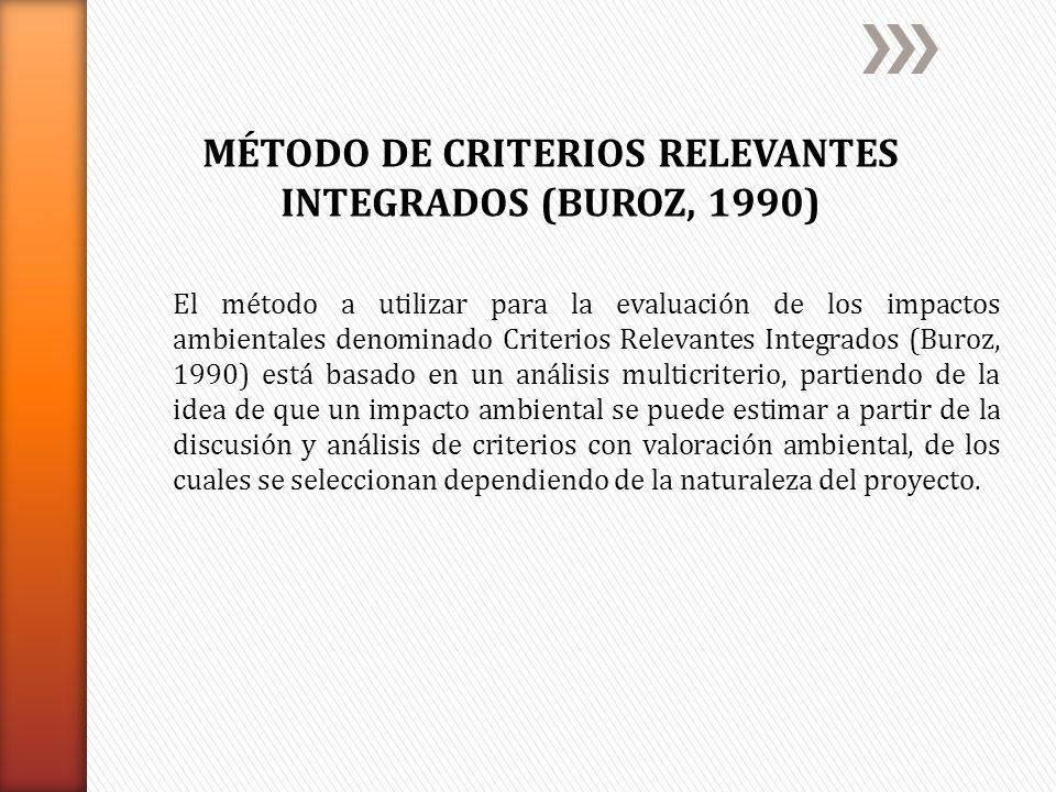 MÉTODO DE CRITERIOS RELEVANTES INTEGRADOS (BUROZ, 1990) El método a utilizar para la evaluación de los impactos ambientales denominado Criterios Relev
