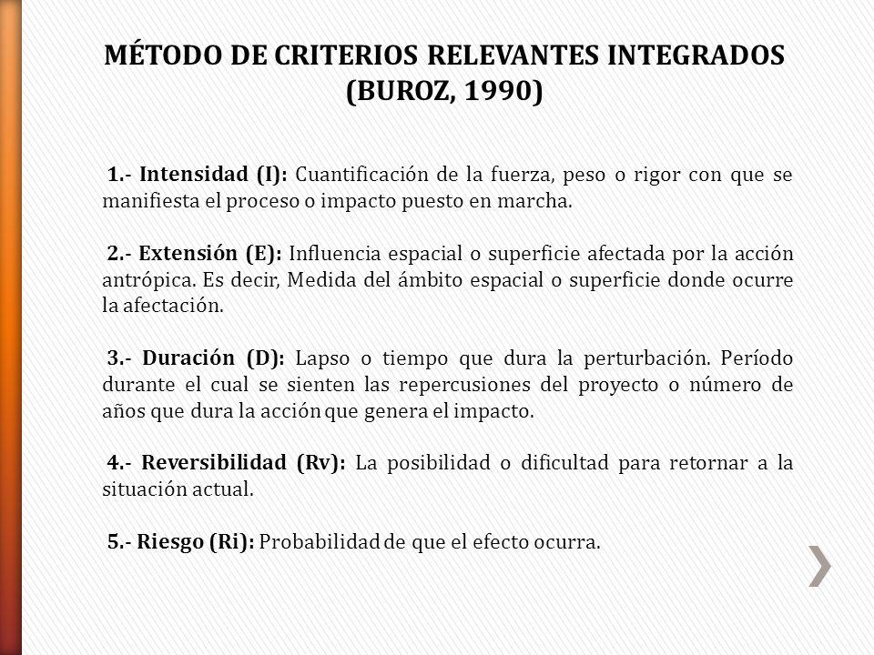 MÉTODO DE CRITERIOS RELEVANTES INTEGRADOS (BUROZ, 1990)