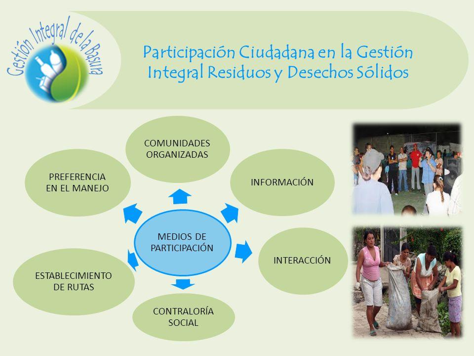 Participación Ciudadana en la Gestión Integral Residuos y Desechos Sólidos MEDIOS DE PARTICIPACIÓN COMUNIDADES ORGANIZADAS INFORMACIÓNINTERACCIÓN CONT