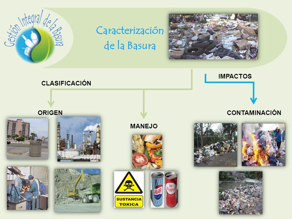 Participación Ciudadana en la Gestión Integral Residuos y Desechos Sólidos MEDIOS DE PARTICIPACIÓN COMUNIDADES ORGANIZADAS INFORMACIÓNINTERACCIÓN CONTRALORÍA SOCIAL ESTABLECIMIENTO DE RUTAS PREFERENCIA EN EL MANEJO