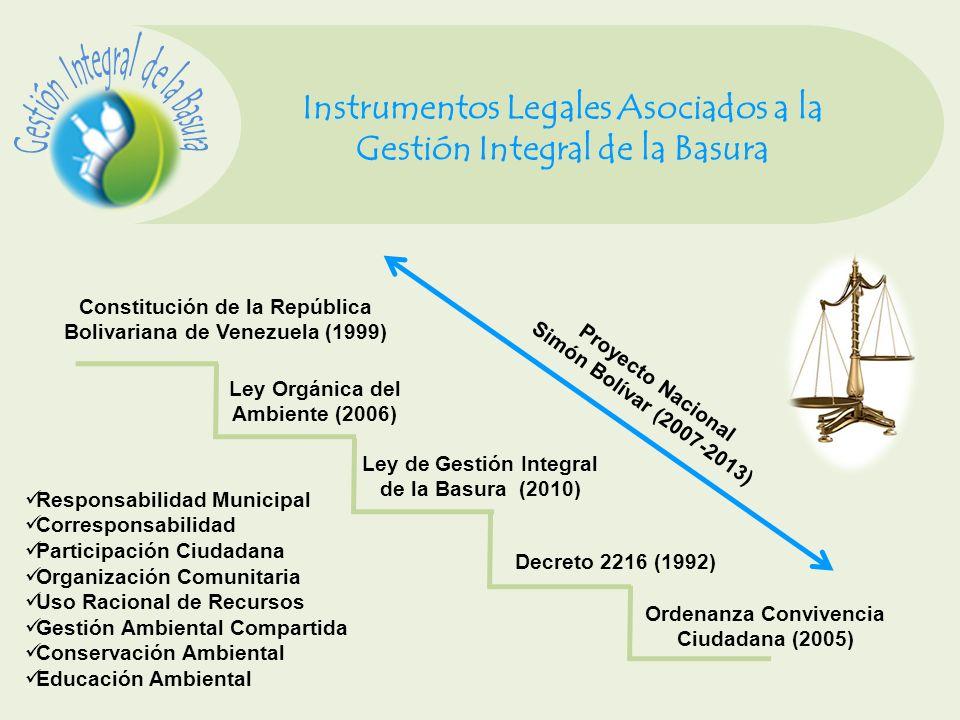 Instrumentos Legales Asociados a la Gestión Integral de la Basura Constitución de la República Bolivariana de Venezuela (1999) Ley Orgánica del Ambien