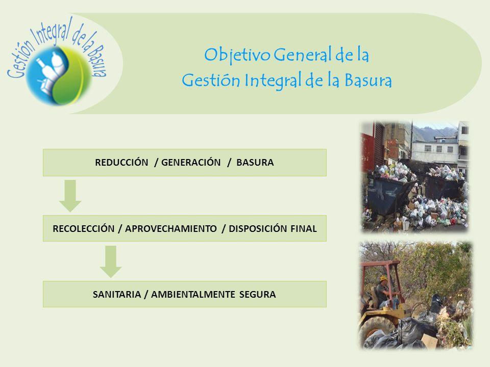 Objetivo General de la Gestión Integral de la Basura REDUCCIÓN / GENERACIÓN / BASURA RECOLECCIÓN / APROVECHAMIENTO / DISPOSICIÓN FINAL SANITARIA / AMB