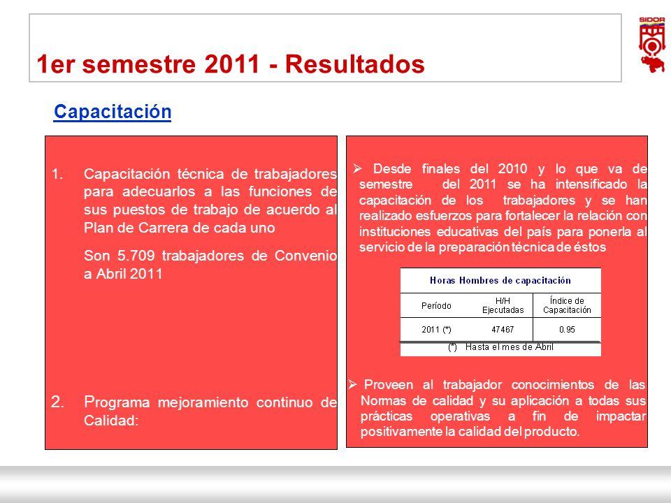 Instituto de Investigaciones Metalúrgicas y de Materiales Siderúrgica del Orinoco Alfredo Maneiro| Dirección Ejecutiva 14 1er semestre 2011 - Resultad
