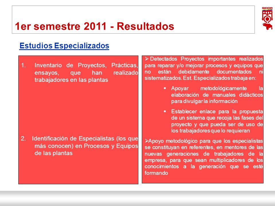 Instituto de Investigaciones Metalúrgicas y de Materiales Siderúrgica del Orinoco Alfredo Maneiro| Dirección Ejecutiva 17 1er semestre 2011 - Resultad