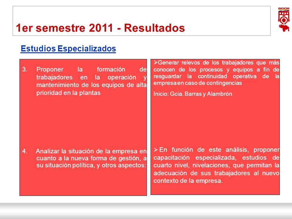 Instituto de Investigaciones Metalúrgicas y de Materiales Siderúrgica del Orinoco Alfredo Maneiro| Dirección Ejecutiva 18 1er semestre 2011 - Resultad