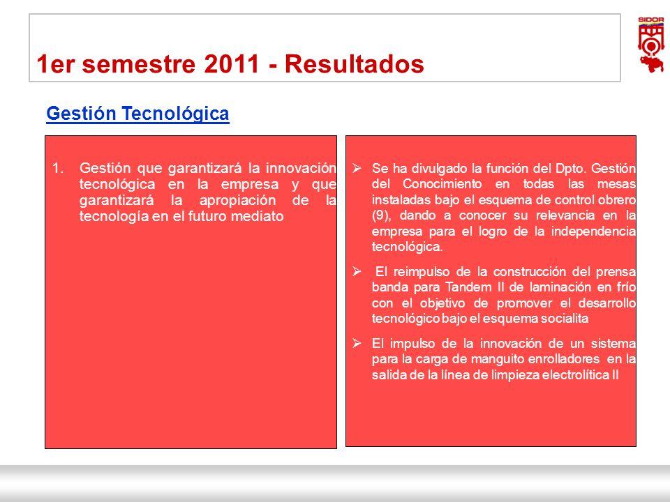 Instituto de Investigaciones Metalúrgicas y de Materiales Siderúrgica del Orinoco Alfredo Maneiro| Dirección Ejecutiva 22 1er semestre 2011 - Resultad