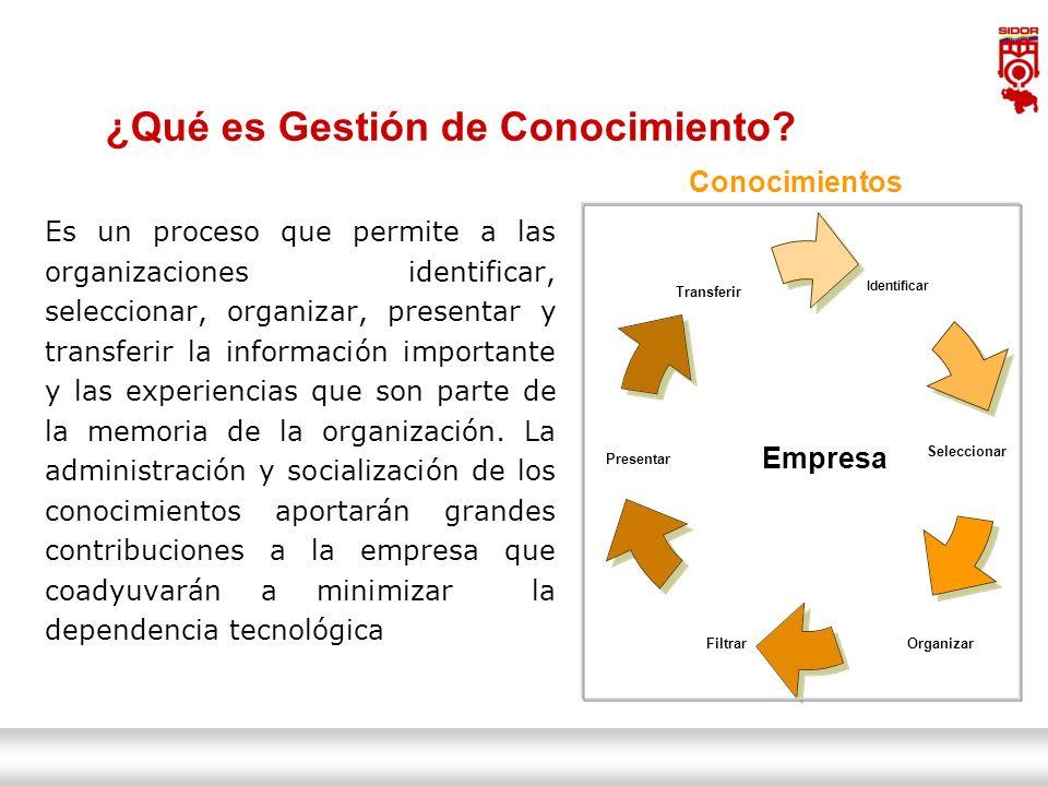 Instituto de Investigaciones Metalúrgicas y de Materiales Siderúrgica del Orinoco Alfredo Maneiro| Dirección Ejecutiva 15 1er semestre 2011 - Resultados 3.