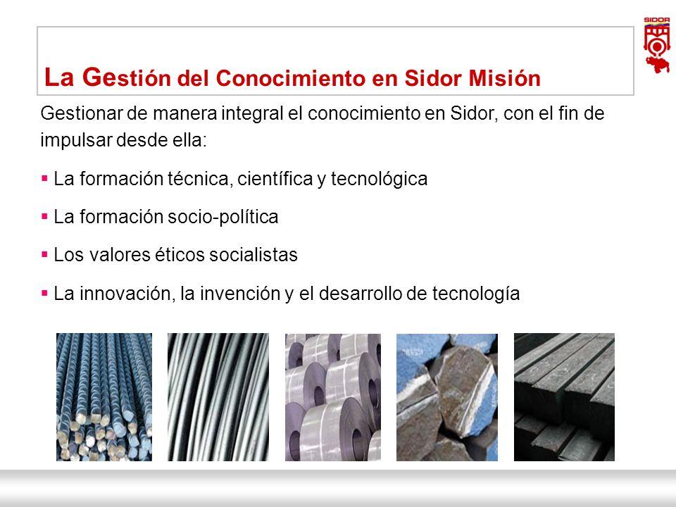 Instituto de Investigaciones Metalúrgicas y de Materiales Siderúrgica del Orinoco Alfredo Maneiro| Dirección Ejecutiva 6 La Ge stión del Conocimiento