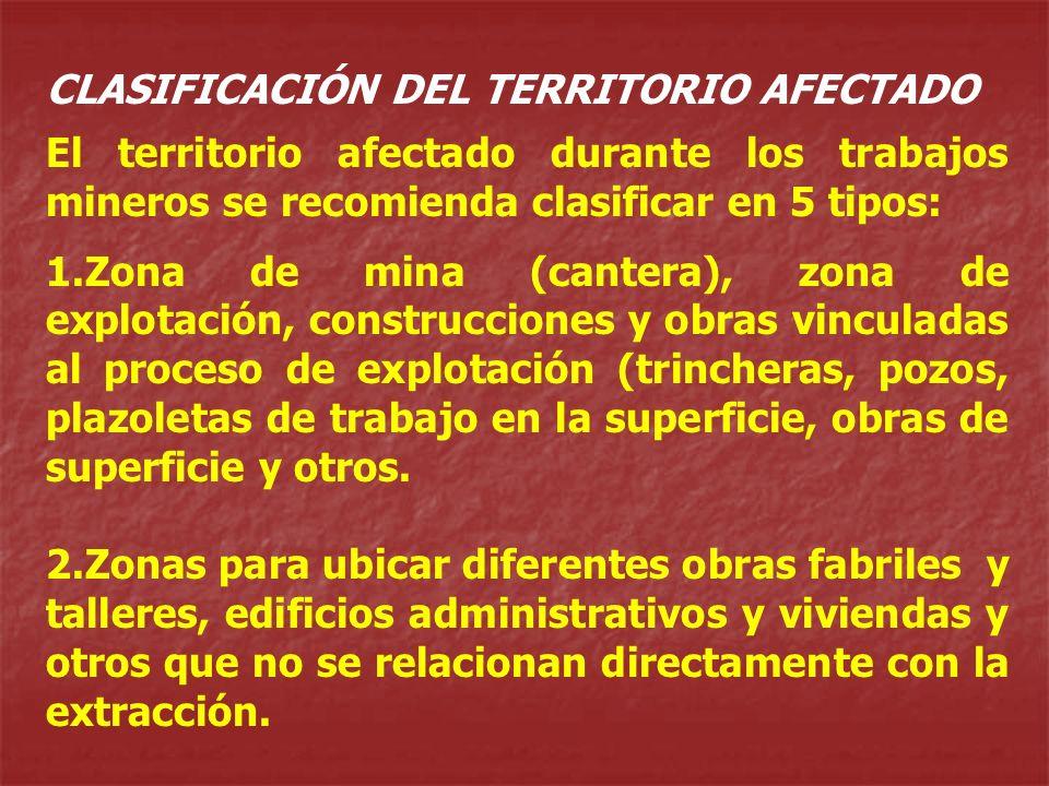 CLASIFICACIÓN DEL TERRITORIO AFECTADO El territorio afectado durante los trabajos mineros se recomienda clasificar en 5 tipos: 1.Zona de mina (cantera
