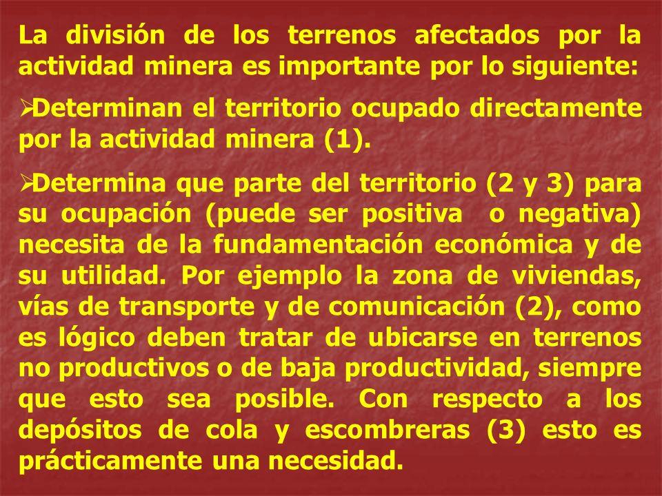 La división de los terrenos afectados por la actividad minera es importante por lo siguiente: Determinan el territorio ocupado directamente por la act