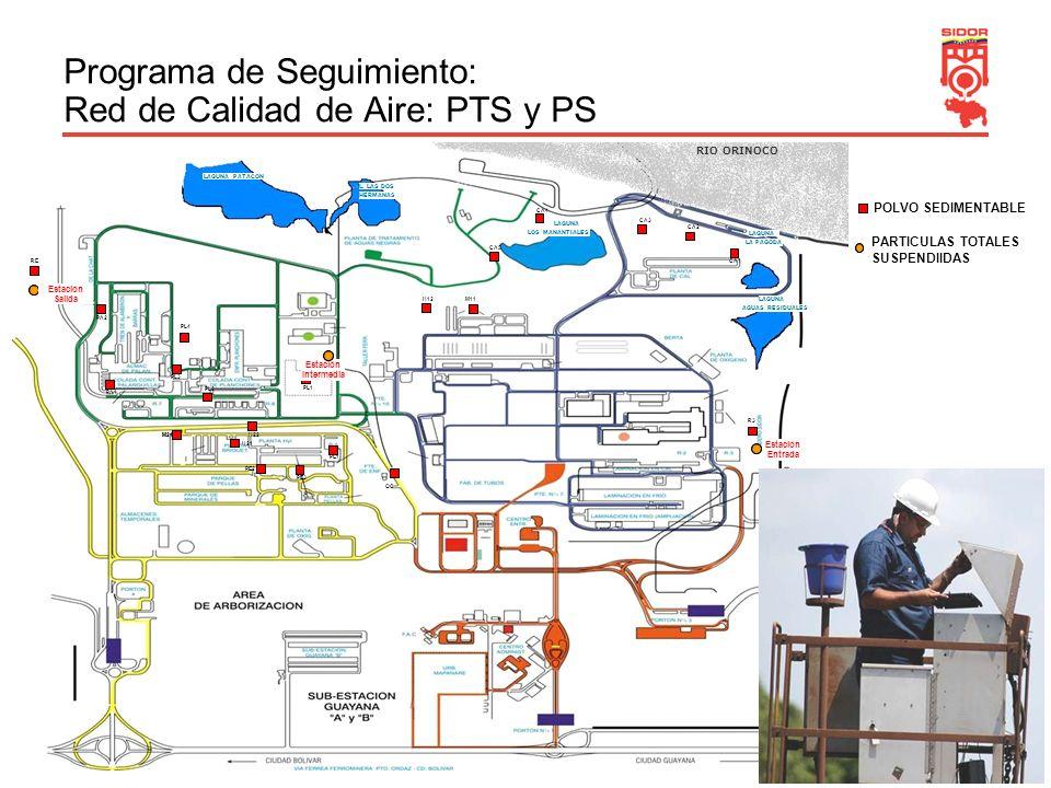 10 Programa de Seguimiento: Red de Calidad de Aire: PTS y PS POLVO SEDIMENTABLE R3 CA1 CA2 CA3 CA4 CA5 M11 PE1 PE3 PE2 PL1 PL2 PL4 PL3 H22 H21 M21 PA1