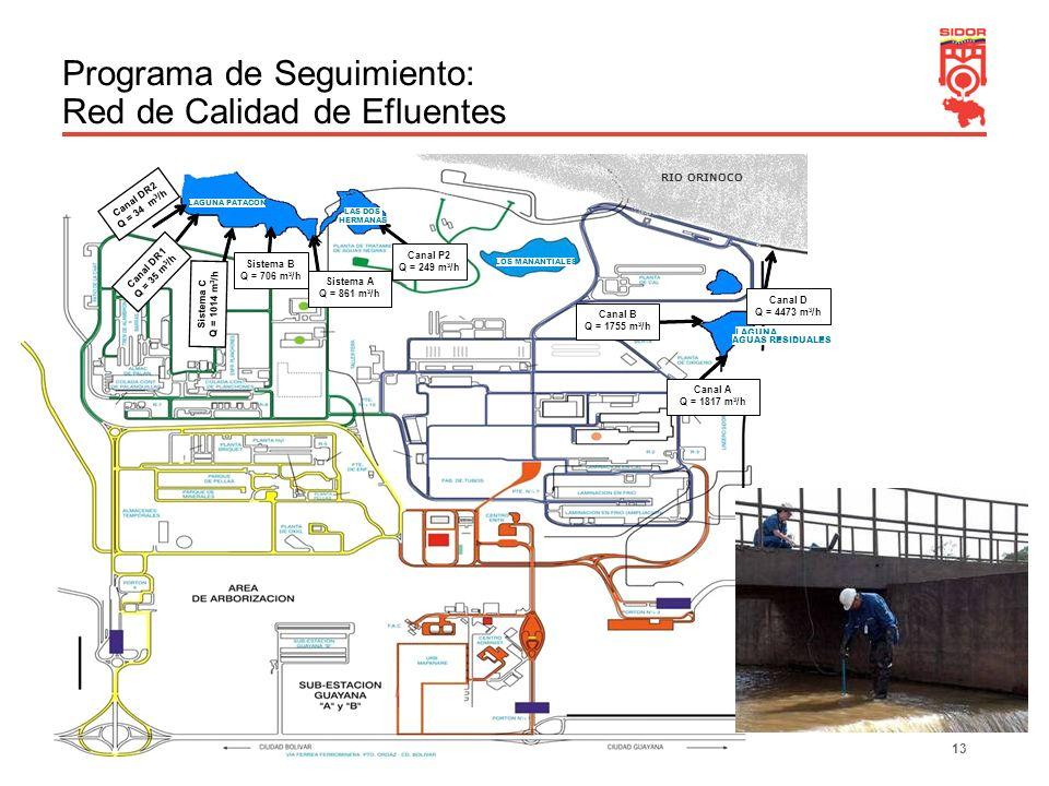13 RIO ORINOCO LAGUNA AGUAS RESIDUALES LAS DOS HERMANAS LAGUNA PATACON Canal DR2 Q = 34 m 3 /h Sistema C Q = 1014 m 3 /h Sistema B Q = 706 m 3 /h Sist