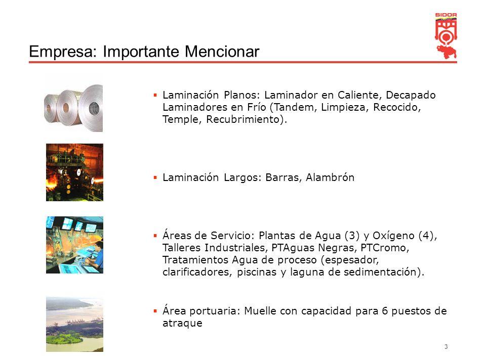 3 Empresa: Importante Mencionar Laminación Planos: Laminador en Caliente, Decapado Laminadores en Frío (Tandem, Limpieza, Recocido, Temple, Recubrimie