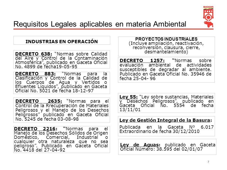 7 Requisitos Legales aplicables en materia Ambiental INDUSTRIAS EN OPERACIÓN PROYECTOS INDUSTRIALES (Incluye ampliación, reactivación, reconversión, c