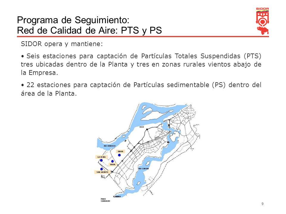 9 Programa de Seguimiento: Red de Calidad de Aire: PTS y PS SIDOR opera y mantiene: Seis estaciones para captación de Partículas Totales Suspendidas (