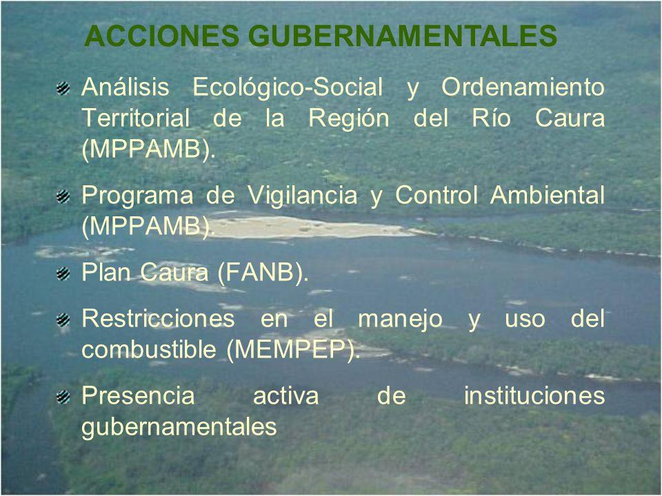 Análisis Ecológico-Social y Ordenamiento Territorial de la Región del Río Caura (MPPAMB). Programa de Vigilancia y Control Ambiental (MPPAMB). Plan Ca