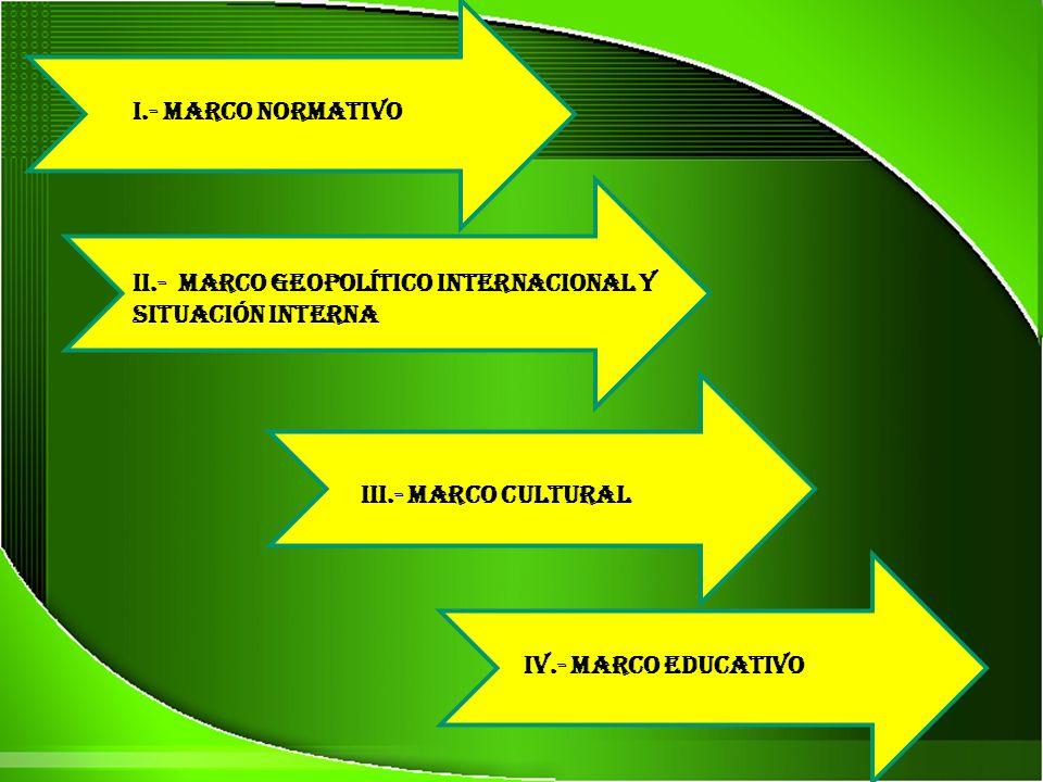 I.- MARCO NORMATIVO II.- MARCO GEOPOLíTiCO INTERNACIONAL Y SITUACIóN INTERNA III.- MARCO CULTURAL IV.- MARCO EDUCATIVO