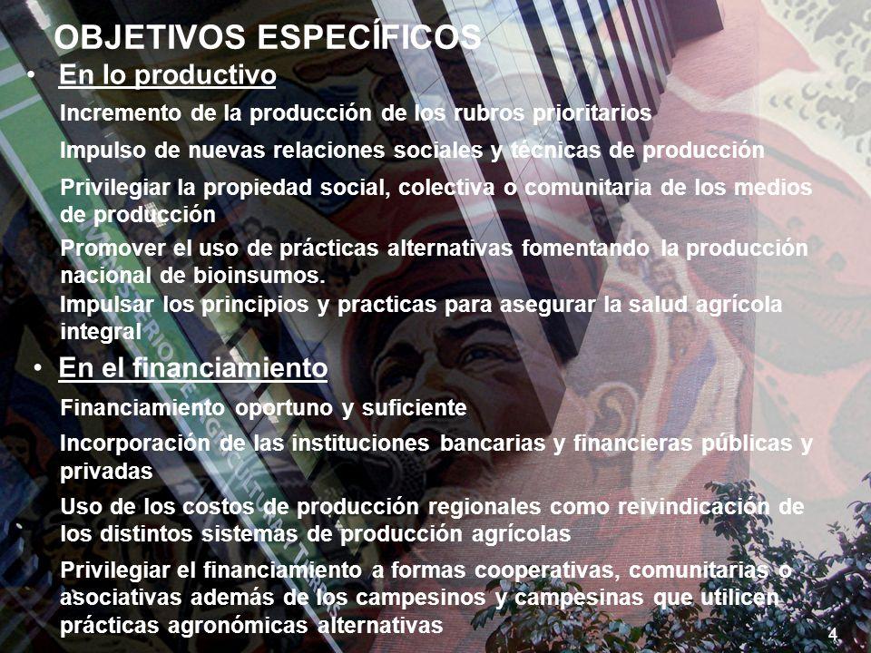 SEMBRANDO LA PATRIA SOCIALISTA 4 En lo productivo OBJETIVOS ESPECÍFICOS 4 Incremento de la producción de los rubros prioritarios Impulso de nuevas rel