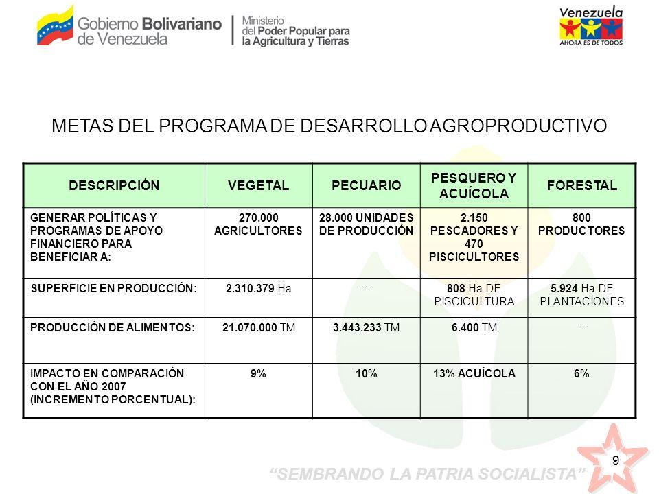 SEMBRANDO LA PATRIA SOCIALISTA 20 PROGRAMA AGROPRODUCTIVO 2008-2009 EN TIERRAS DEL ESTADO