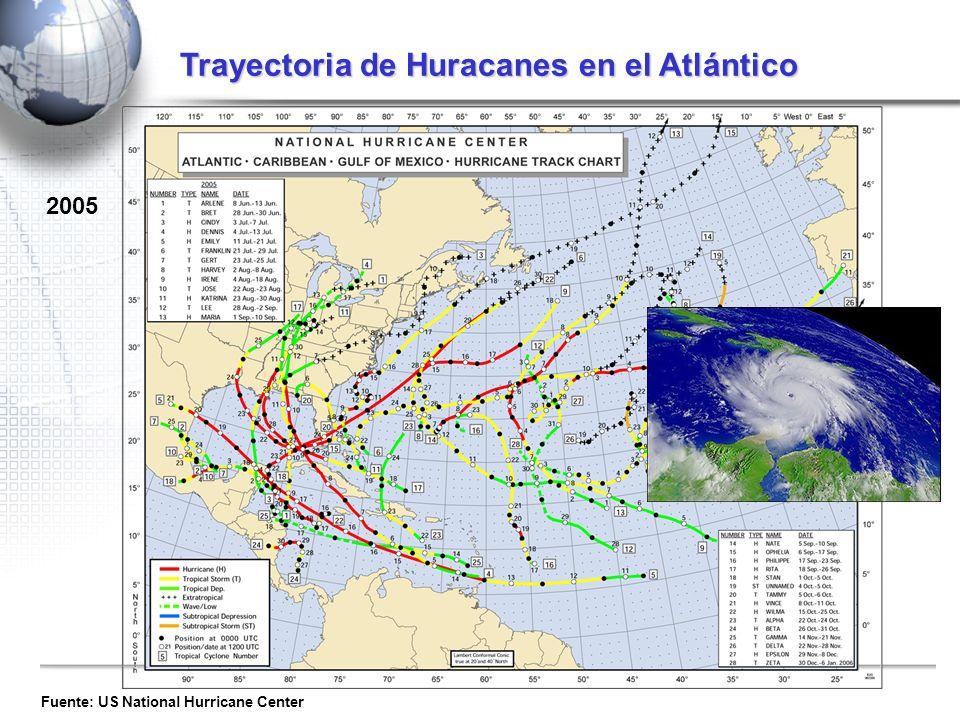 2005 Fuente: US National Hurricane Center Trayectoria de Huracanes en el Atlántico