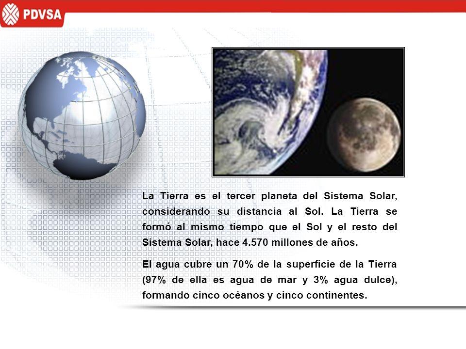 La Tierra es el tercer planeta del Sistema Solar, considerando su distancia al Sol. La Tierra se formó al mismo tiempo que el Sol y el resto del Siste